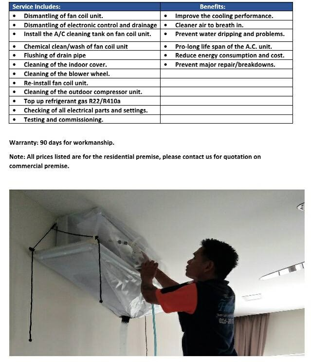 One-Time Chemical Wash Air Conditioner Servicing